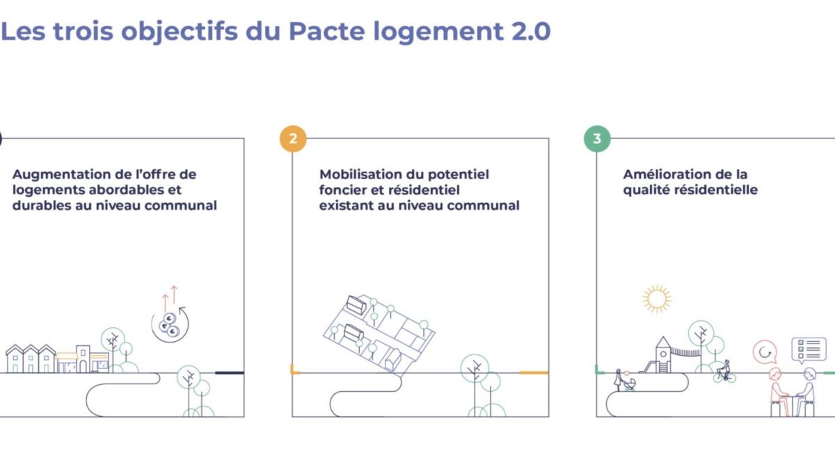Pacte Logement 2.0